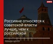 Россияне охарактеризовали правительство Брежнева лучше современного российского