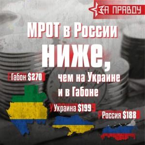 Геннадий Зюганов: Лишь на 850 рублей поднялась с 1 января 2020 года минимальная зарплата в России