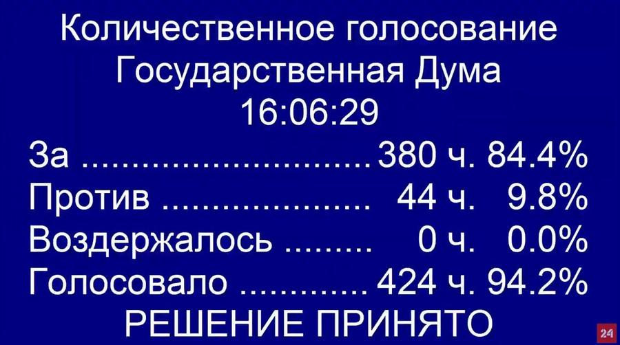 """Коммунисты воздержались при голосовании во втором чтении за законопроект об изменении Конституции РФ и были против """"обнуления"""" президентских сроков Путину"""