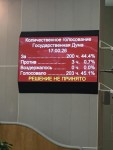 РИА Новости. Госдума отклонила постановление о введении моратория на рост тарифов ЖКХ