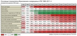 Какой Гитлер напал на нас в 1991 году?