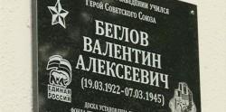 Рязанцы возмущены логотипом «Единой России» на памятных досках в честь Героев Советского Союза