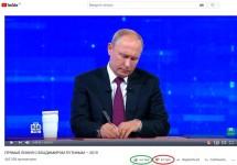 Д.А. Парфенов: 6 тыс. лайков и 84 тыс. дизлайков Путина
